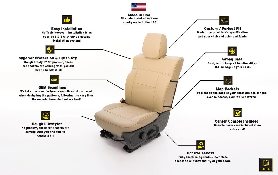 seat cover features